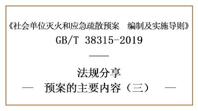 灭火和应急疏散预案的主要内容(三) -四川国晋消防分享