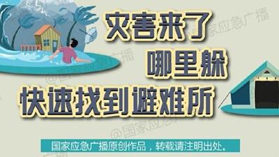 灾害来了哪里躲?快速找到应急避难所--四川国晋消防