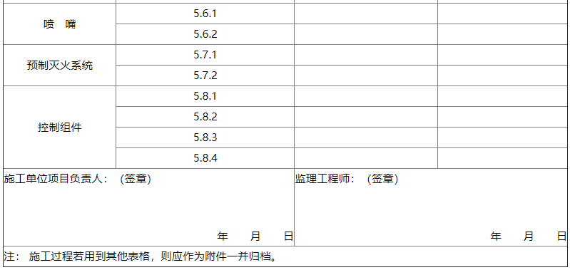 表C-2-02