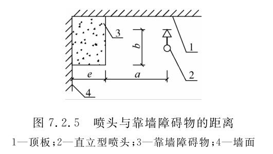 图7.2.5